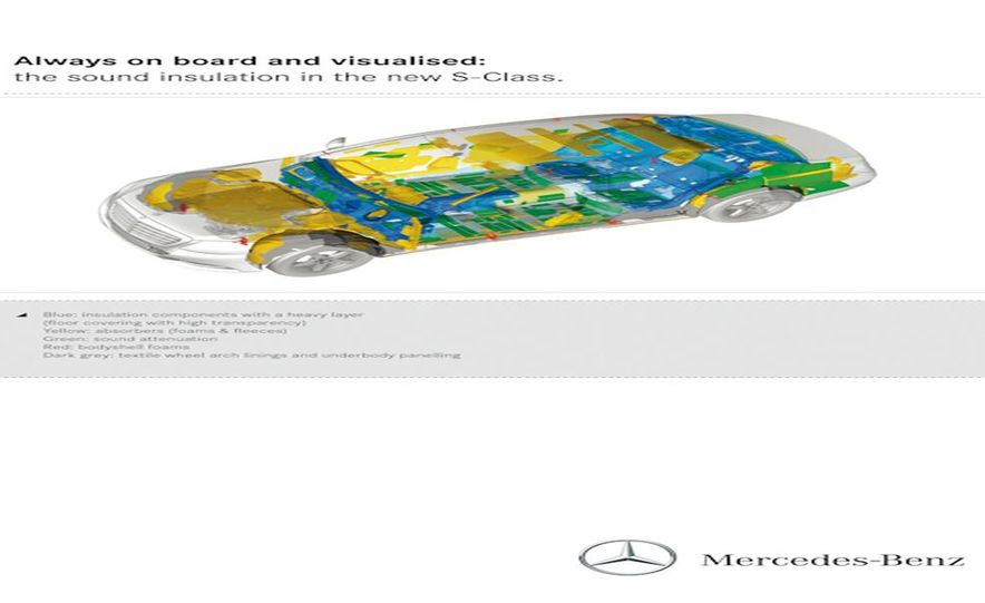 2014 Mercedes-Benz S350 BlueTec - Slide 103