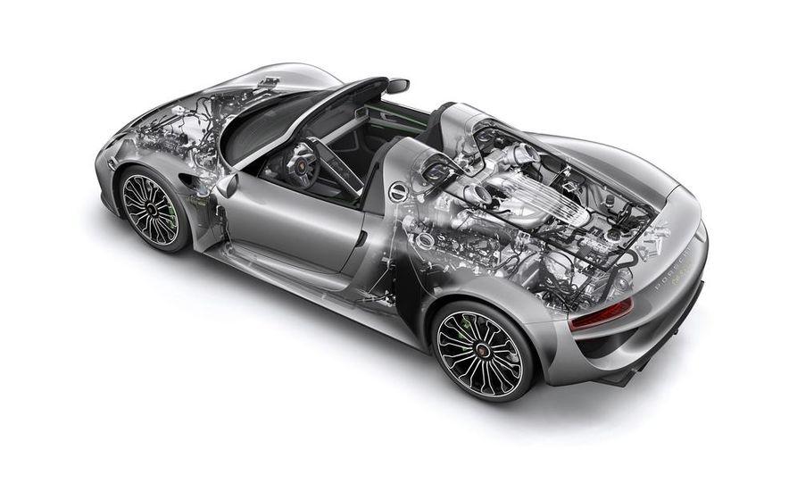 2015 Porsche 918 Spyder - Slide 35