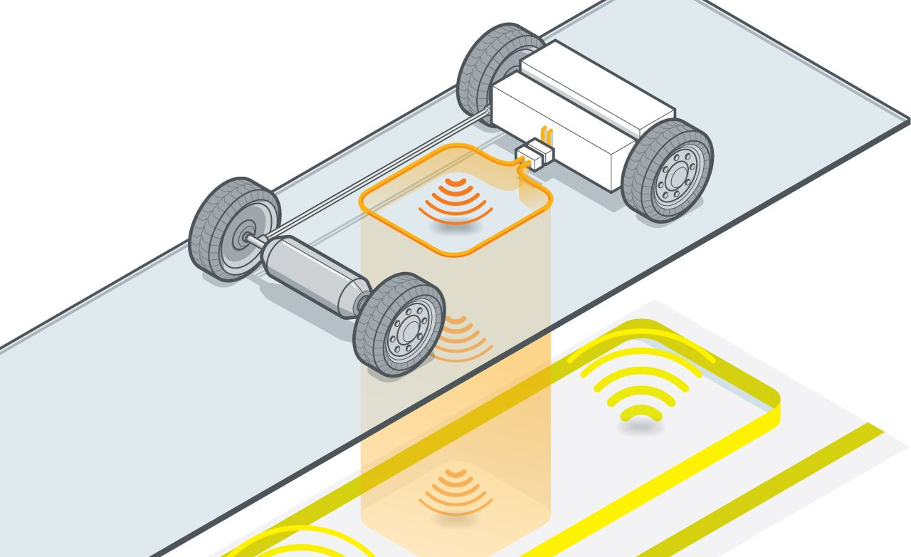 Going Wireless: How Induction Will Recharge EVs on the Fly | Tech Dept. |  Car and Driver