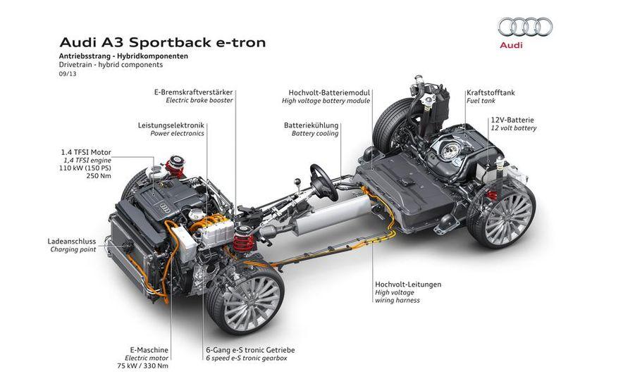 2016 Audi A3 Sportback e-tron (Euro-spec) - Slide 20