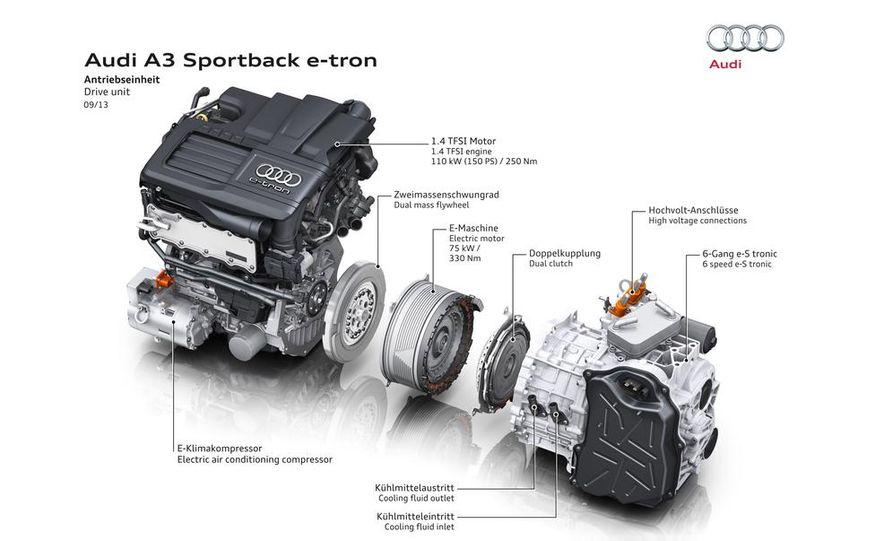2016 Audi A3 Sportback e-tron (Euro-spec) - Slide 21