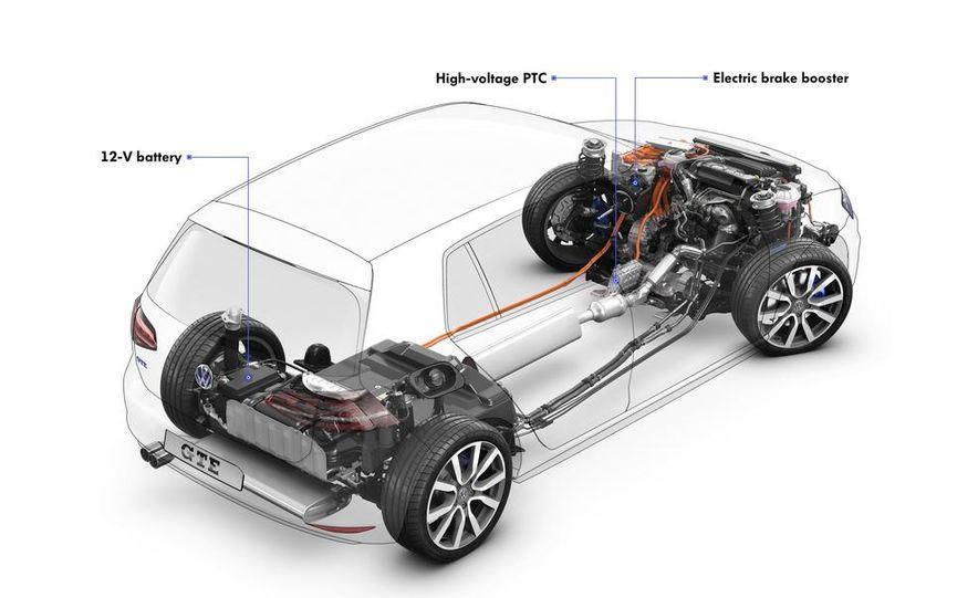 2015 Volkswagen Golf GTD, Golf GTE, and GTI - Slide 36
