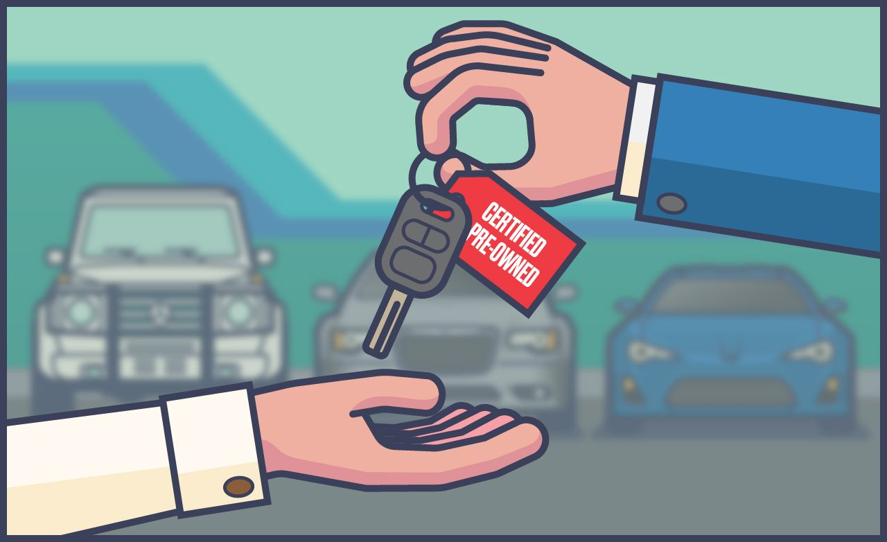 Five Reasons a Certified Pre-Owned (CPO) Vehicle May Be Right for You