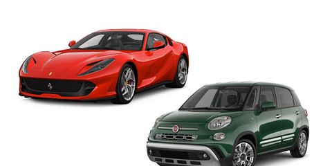 Ferrari And Fiat For 2018 What S New Feature Car And Driver