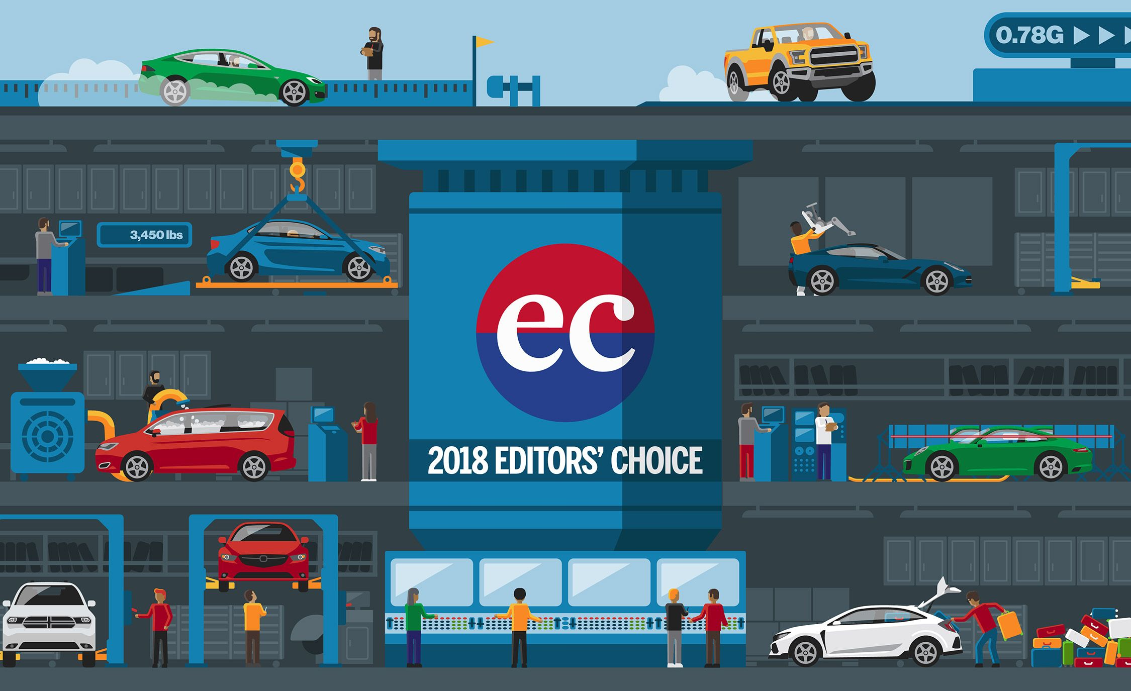 Car And Driver Best Suv: 2018 Editors' Choice For Best Cars, Trucks, Crossovers
