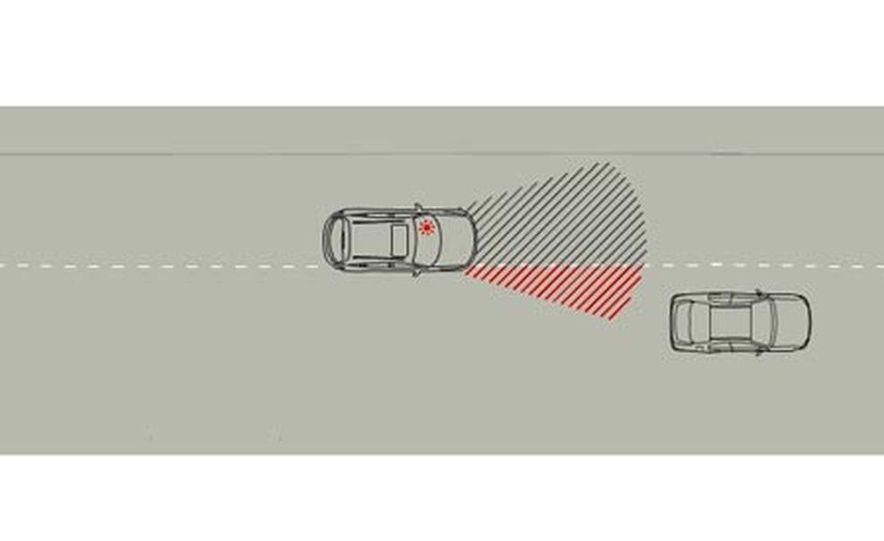 Infinti Lane Departure Warning System illustration - Slide 1