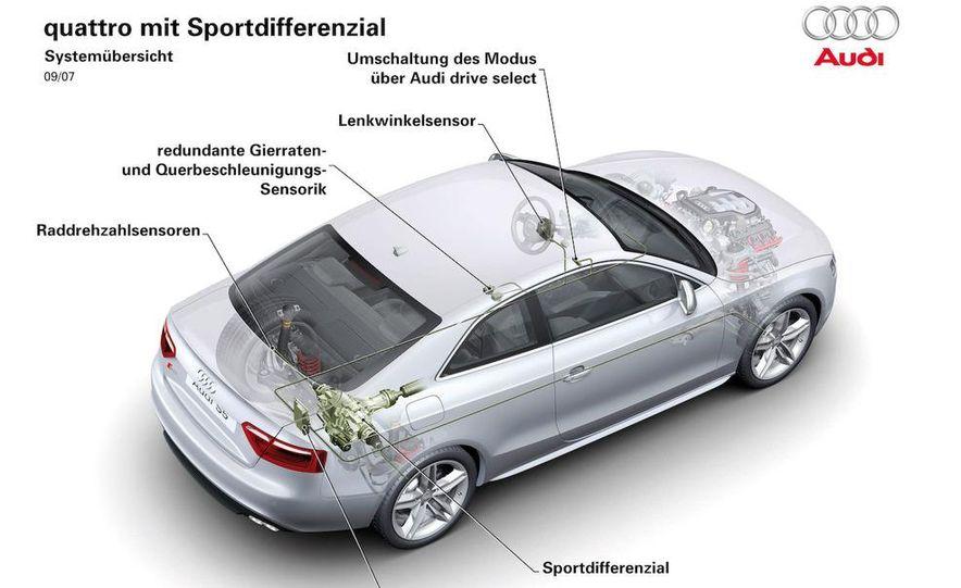 2010 Audi S4 sport differential illustration - Slide 1