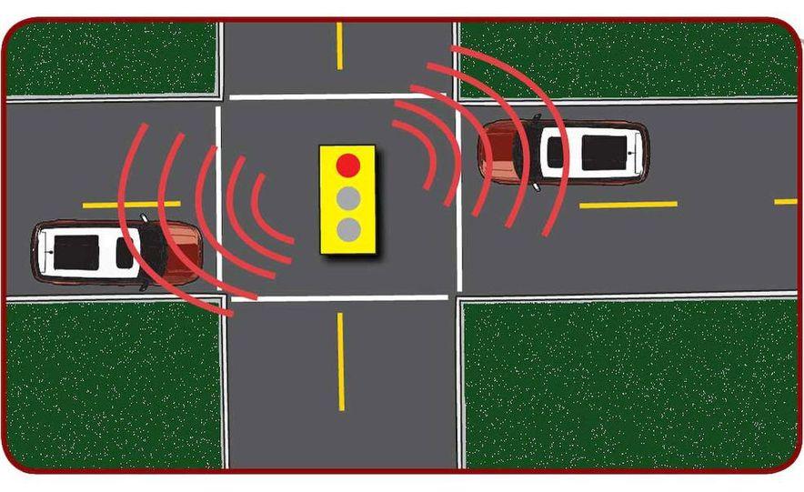 Ford's Smart Intersection illustration - Slide 1