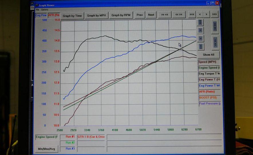 2009 Nissan GT-R wheel - Slide 14