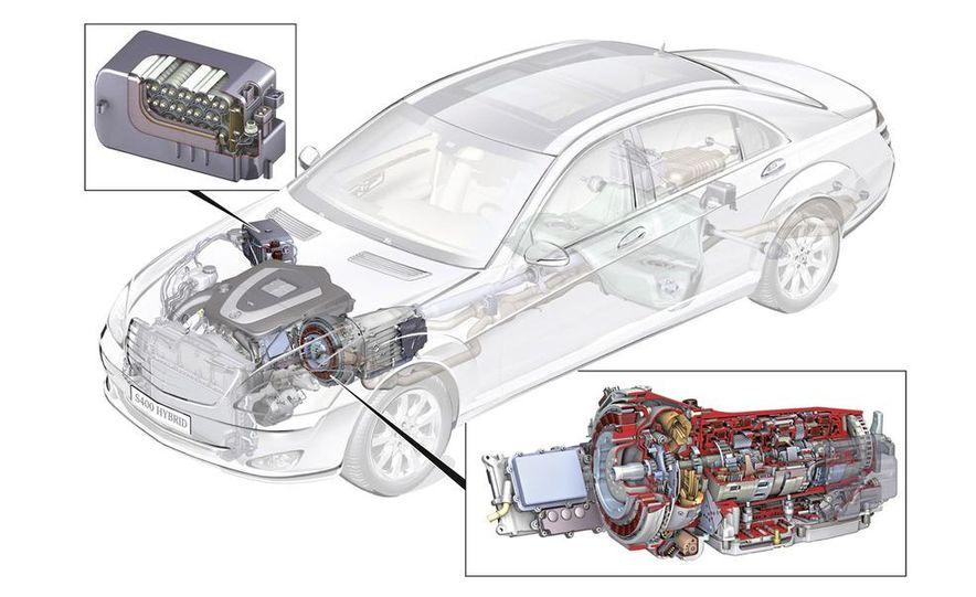 2010 Mercedes-Benz S400 BlueHybrid instrument cluster - Slide 2