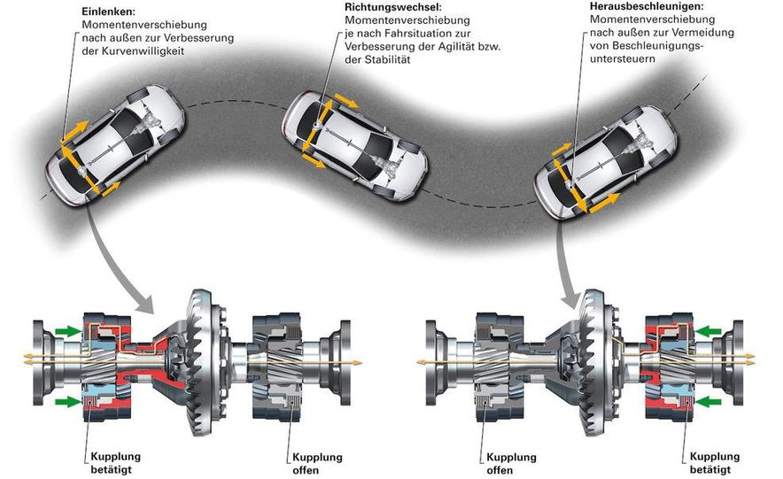 2010 Audi S4 - Slide 25