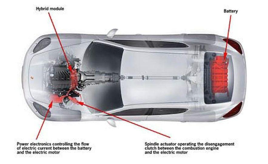 2010 Porsche Panamera Turbo - Slide 50