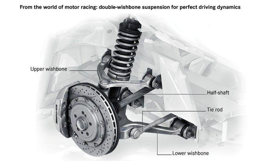 2011 Mercedes-Benz SLS AMG dry-sump oil lubrication system diagram - Slide 4