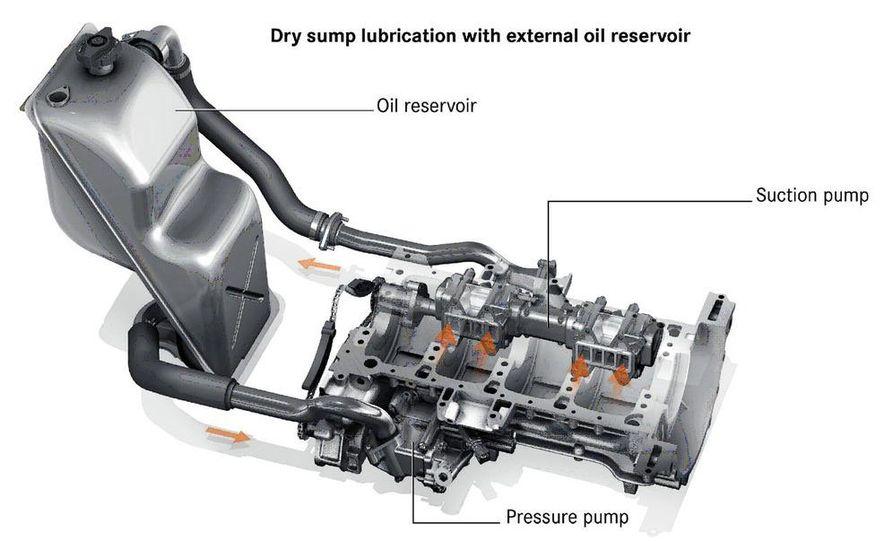 2011 Mercedes-Benz SLS AMG dry-sump oil lubrication system diagram - Slide 1