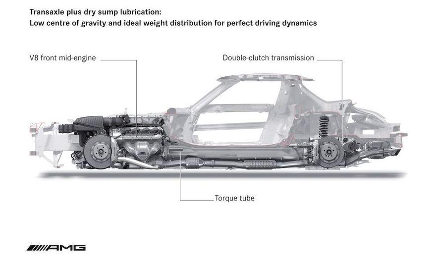 2011 Mercedes-Benz SLS AMG dry-sump oil lubrication system diagram - Slide 14