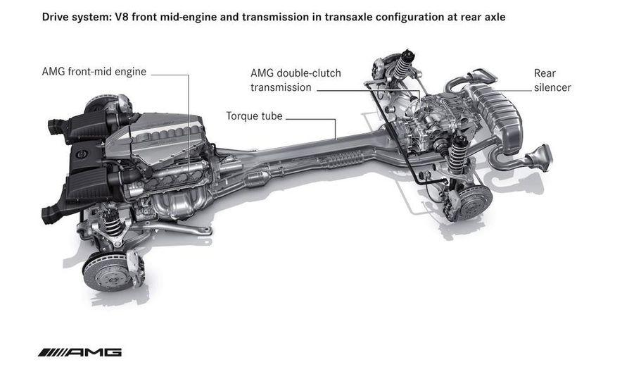 2011 Mercedes-Benz SLS AMG dry-sump oil lubrication system diagram - Slide 13
