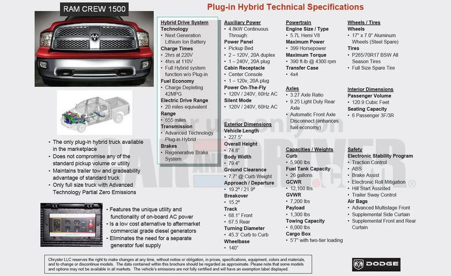 Jeep Wrangler Unlimited EV, Jeep Patriot EV, Chrysler Town & Country EV, and Dodge Circuit EV concepts - Slide 46