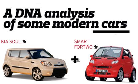 A DNA Analysis of the Kia Soul and the Smart Fortwo