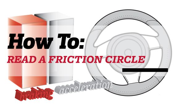 How To: Read a Friction Circle