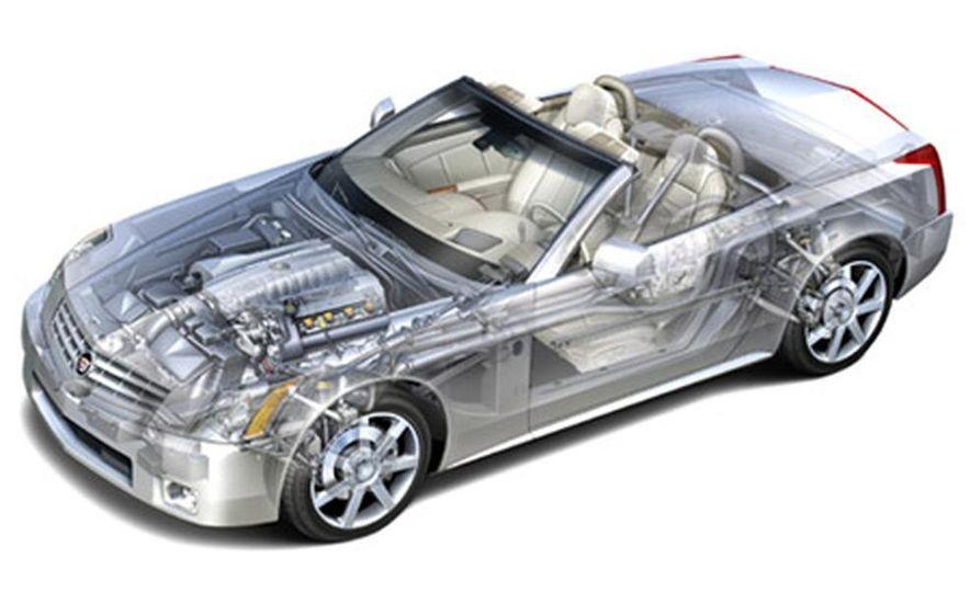 2004 Cadillac XLR - Slide 2