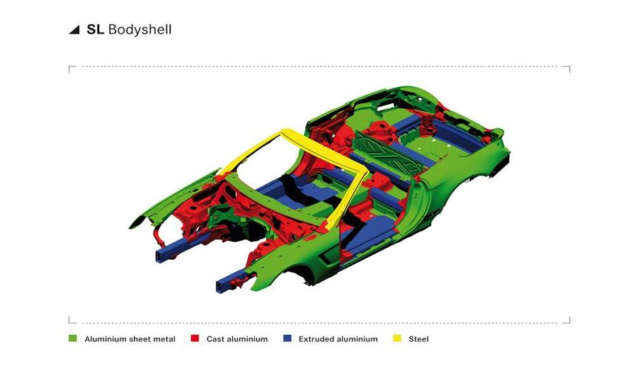 2013 Mercedes-Benz SL-class - Slide 9