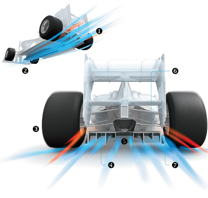 The Physics Of Diffusers How To Make A Car Really Suck Feature