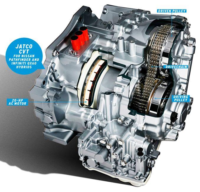 nissan cvt transmission repair manual