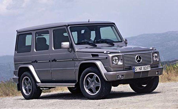 Wonderful Car And Driver