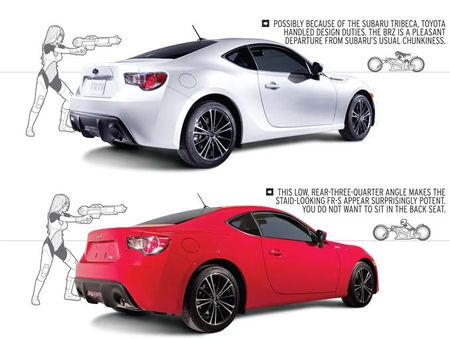 2013 Subaru BRZ and 2013 Scion FR-S: A Study in Comparison and Contrast