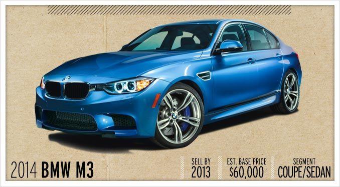 2014 bmw m3 future cars
