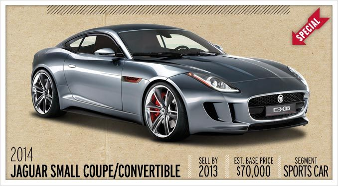 2014 Jaguar Small Coupe/Convertible | Future Cars | Car and Driver
