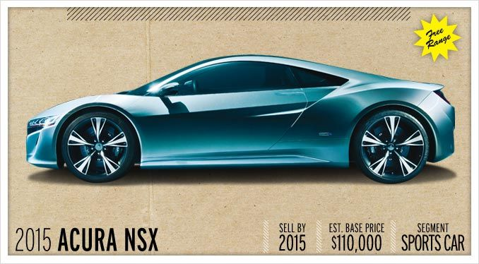 2015 Acura NSX | Future Cars | Car and Driver
