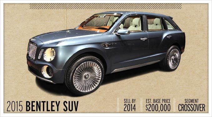2015 Bentley Suv Future Cars Car And Driver