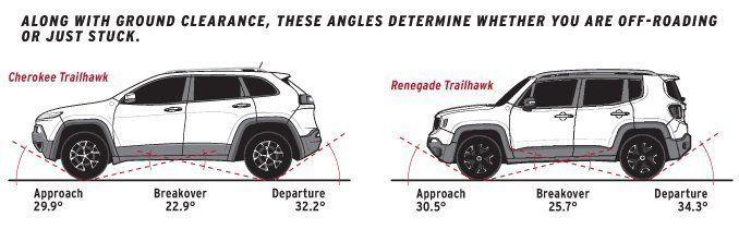 Jeep renegade 2016 dimensions