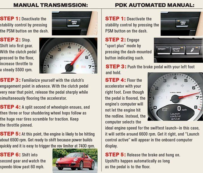 how to launch a 2009 porsche 911 carrera s manual and pdk feature rh caranddriver com Manual Transmission Diagram launch control manual transmission challenger