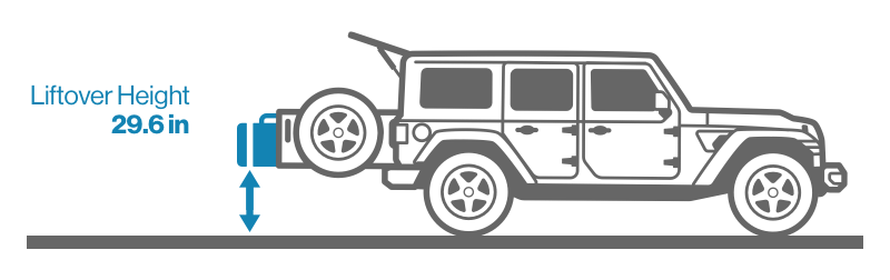Vehicle Tested: 2018 Jeep Wrangler JL Sahara Unlimited