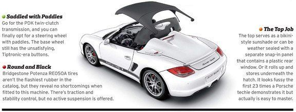 porsche says people can buy as many spyders as they wantthe company will make more worldwide sales should amount to 10 percent of annual boxster
