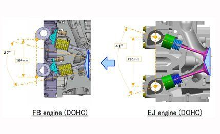 subaru impreza 2 0i engine diagrams example electrical wiring rh cranejapan co Subaru Impreza 2.0I MPG Subaru Impreza 2.0I Engine