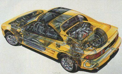 Toyota MR2 Turbo Archived Test  Review  Car and Driver