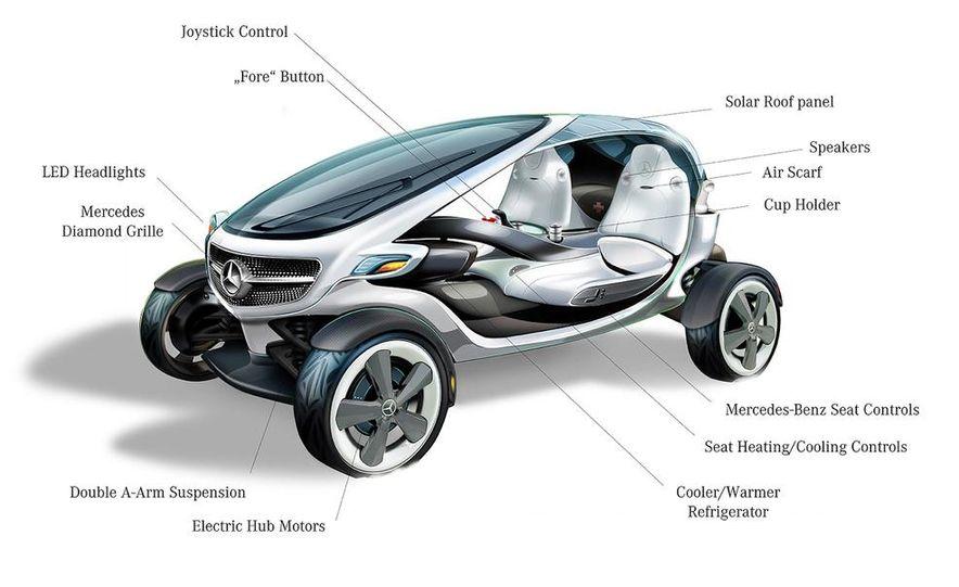 Mercedes-Benz Vision Golf Cart concept (artist's rendering) - Slide 7