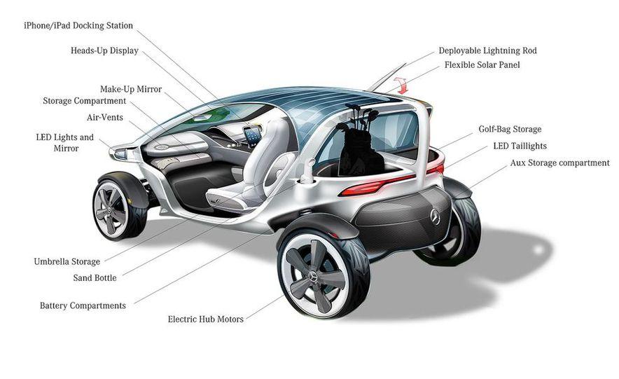 Mercedes-Benz Vision Golf Cart concept (artist's rendering) - Slide 8