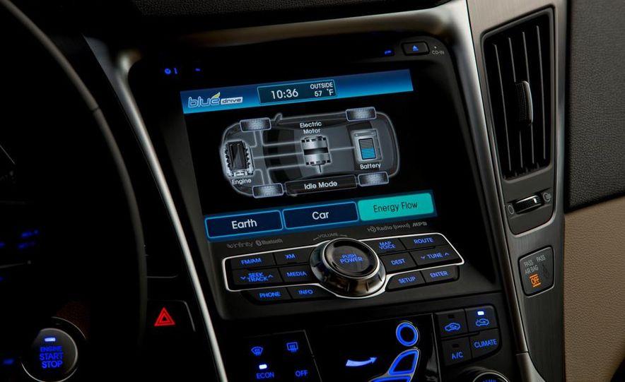 2013 Hyundai Sonata hybrid - Slide 15
