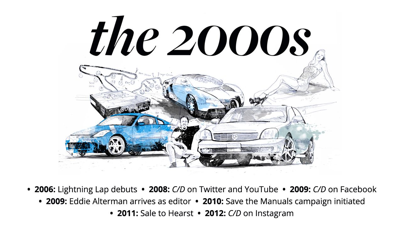 the 21st century so far car and driver s 60th anniversary rh caranddriver com Haynes Automotive Repair Manuals Product Auto Repair Manuals