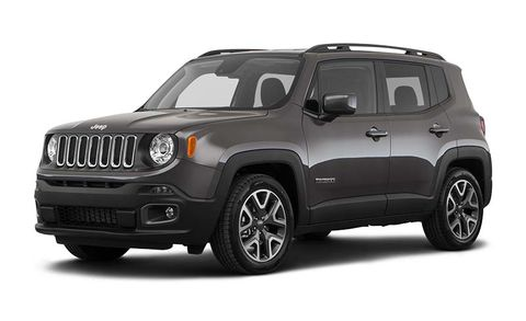 Jeep Renegade Features And Specs