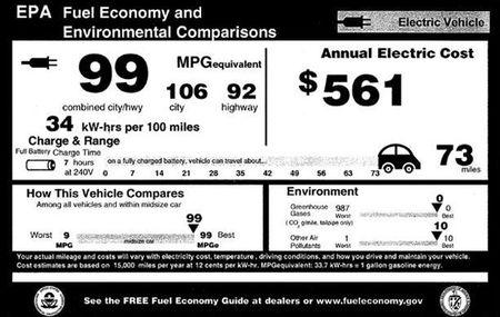 2011 Nissan Leaf EPA Ratings Released