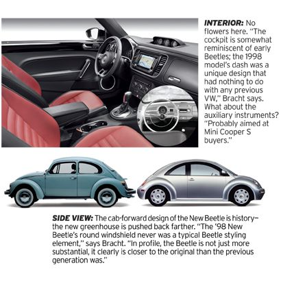 Inside Design: Examining the 2012 Volkswagen Beetle