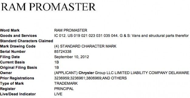 Ram Promaster, Promaster City Trademark Applications Fit for Fiat-Based Vans
