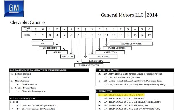 GM Engine Plans for 2014 Appear to Include LS7 V-8 for Camaro, New Twin-Turbo V-6 Elsewhere
