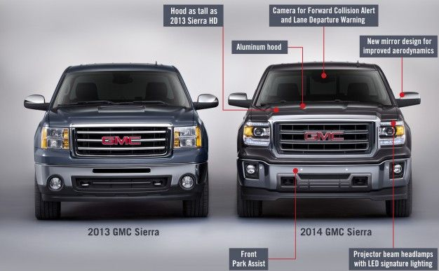 Why GM Didn't Take Big Risks with the 2014 Silverado and Sierra