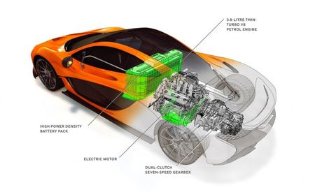 2014 McLaren P1 Specs: 903 hp, F1-Style IPAS and DRS Systems, Plug-In Hybrid Powertrain [2013 Geneva Auto Show]